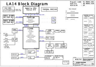 LENOVO_B450_Wistron LA14.pdf