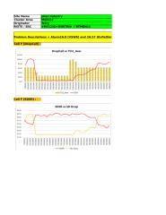 HCR224_2G_NPI_MDN121-DCS-Jalan Industry_Alarm VSWR-RxPathImbalance_20140810.xlsx