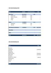 ايرادات وتكاليف البازارات.xlsx
