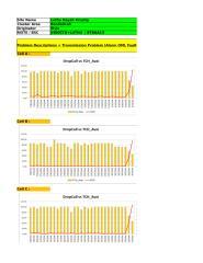 HCR223_2G_NPI_JHO007-DCS-Luthu Dayah Krueng_Avaibility Problem_20140808.xlsx