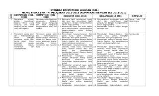 skl un fisika sma 2012-2013.docx