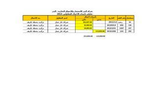 تحليلي تأمينات الأعمال 2013.xls