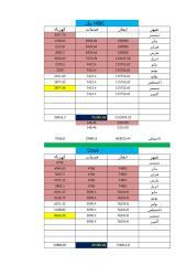 تحليلى ايرادات 31.10.2013.xlsx